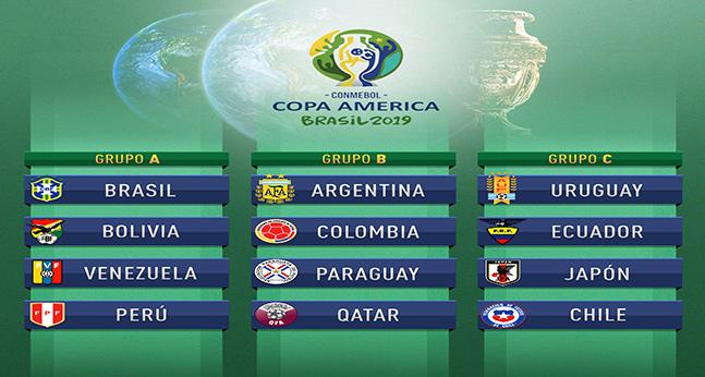 Draft Pertandingan Fase Grup Copa America 2019