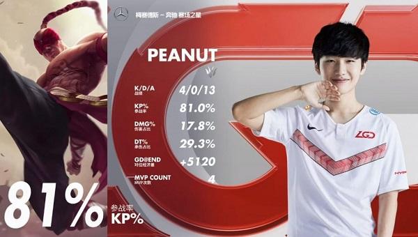 Pemain Terbaik Minggu ini Han Wang-ho
