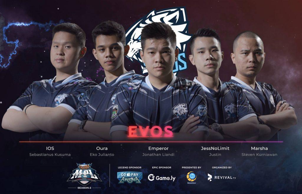 tim esport terbaik 2020 di Indonesia