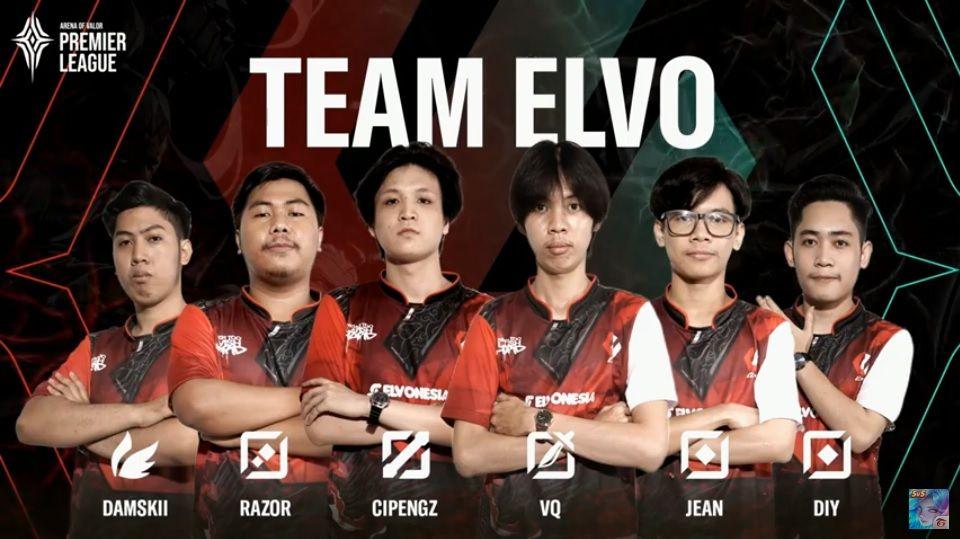 Team ELVO
