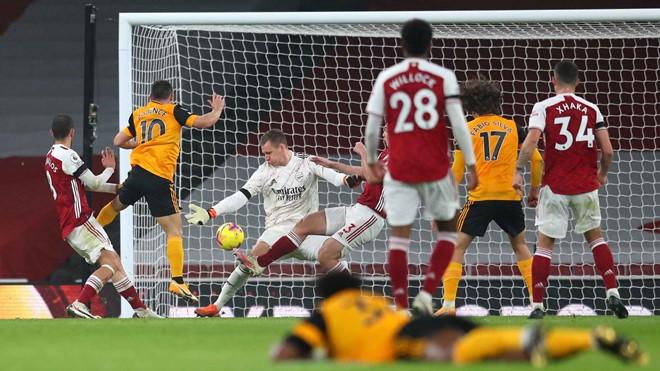 arsenal vs Wolverhampton