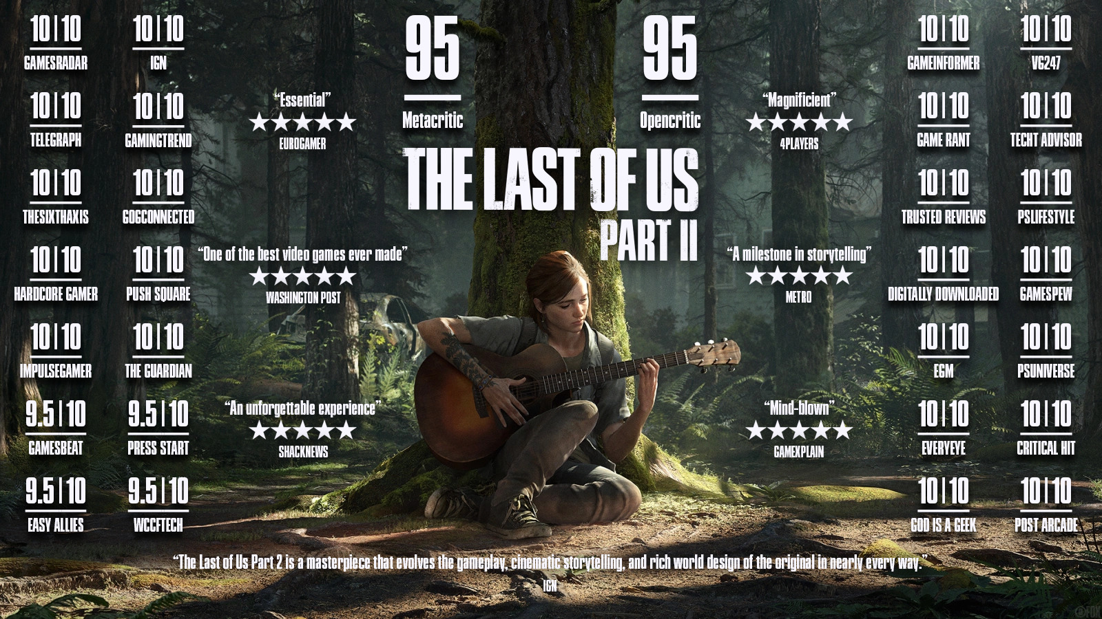 The Last of Us Part II jadi Game of the Year 2020