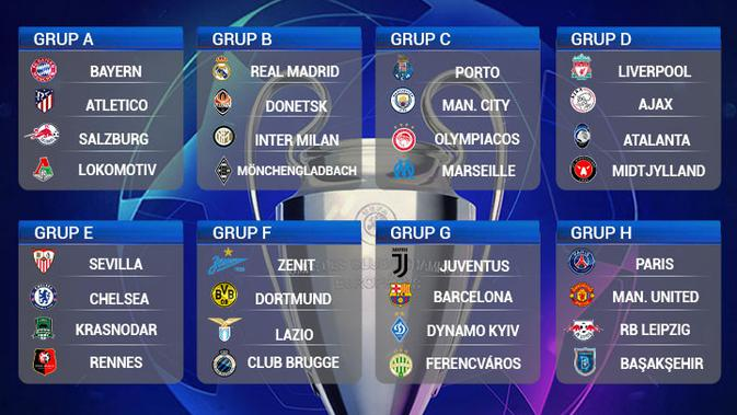 grup stage liga champions 2020
